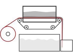 Schematische Darstellung eines Druckbandfilters