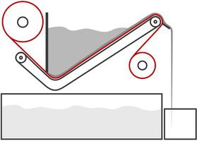 Schematische Darstellung eines Schrägbettbandfilters