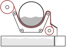 Schematische Darstellung eines Kompaktbandfilters