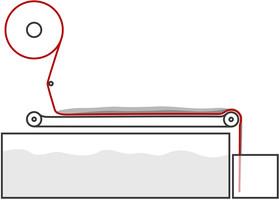 Schematische Darstellung eines Schwerkraftbandfilters
