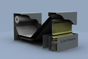 Vakkumbandfilter Vakuumfilter Unterdruckbandfilter Unterdruckfilter