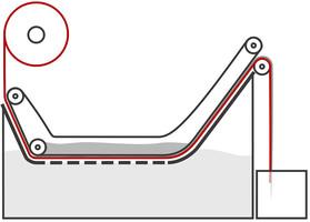 Schematische Darstellung eines Vakuumbandfilters